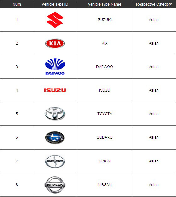 ds708-supported-asian-car-models-part-one-01