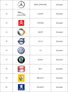 ds708-supported-european-car-models-part-two-2