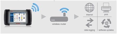 ds708-wifi