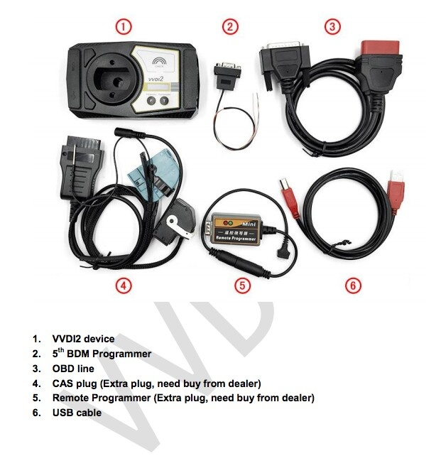 vvdi2-package-list(1)[1]