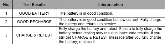 foxwell-bt100-battery-test-manual-10