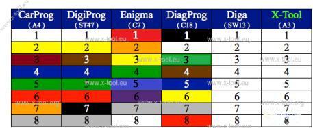 digiprog3-latest-feedback-7