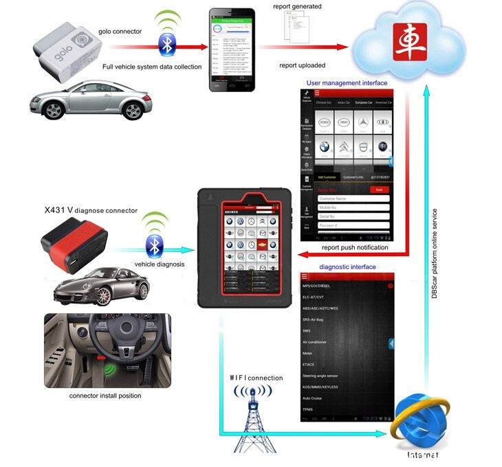 launch-x431-v-8-inch-tablet-wifi-bluetooth-diagnostic-tool-new-10(2)[1]