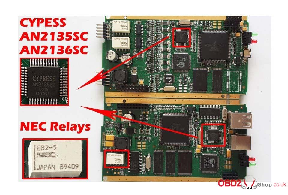 SP19-A chip