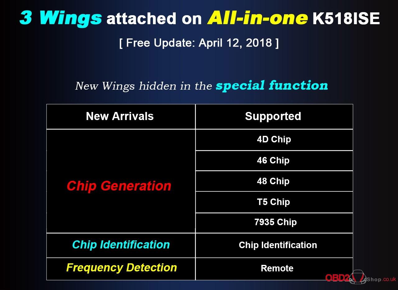lonsdor k518ise update-1