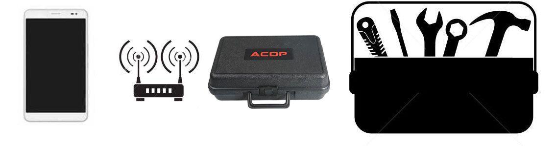 acdp-toolkit