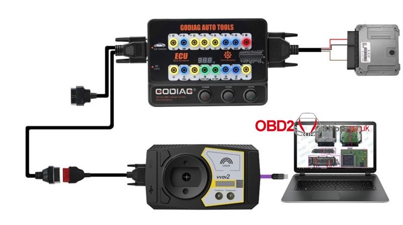 9-highlights-of-godiag-gt100-obd2-break-out-box (3)