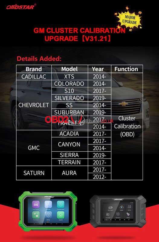 OBDSTAR GM Cluster Calibration Upgrade V31.21